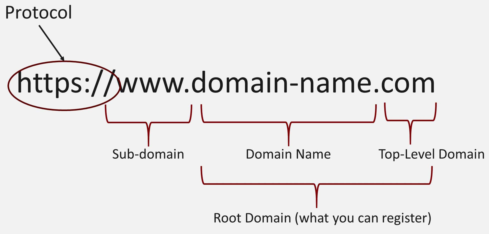 arab4ws.com-domain-structure
